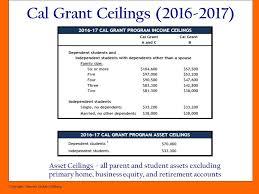 Cal Grant Ceiling
