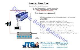 travel trailer wiring diagram inverter travel travel trailer inverter wiring diagram jodebal com pu s lh3 googleusercontent com proxy gln5bc6r5vhwngzhoyzqy5vezflgxtslrof5opsjj6s