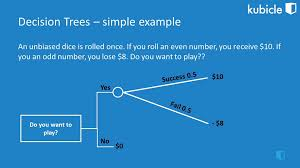 Decision Trees Online Excel Training