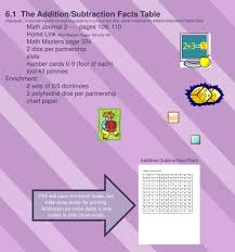 Ppt 6 1 The Addition Subtraction Facts Table Powerpoint