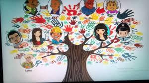 Arbol Genealogico Creativo Arbol Genealogico Creativo Magdalene Project Org
