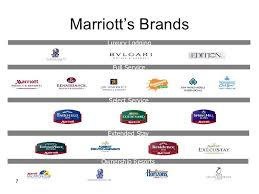 Pin By Brandon Stone On Hotel Brands Hotel Branding Brand