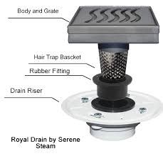square shower drain ocean wave design