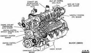 similiar 3 8 motor diagram keywords 2000 chevy prizm fuse box diagram under the hood likewise 2008 chevy