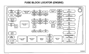 ineed a diagram for the fuses in a daewoo leganza 2001 graphic graphic