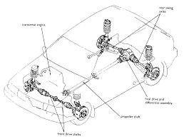 Nissan 350z Diagram