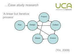 Case Study Approach in Teaching Entrepreneurship  Contextual     SlideShare