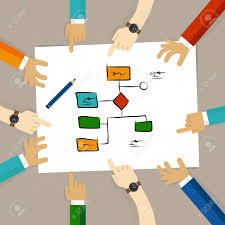 Flow Chart Process Decision Making Team Work On Paper Looking