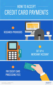 How Can I Charge Someones Credit Card Accepting Credit Card Payments For Small Business How To