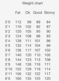 Weight Chart Tumblr