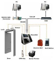 cat wiring diagram for telephone images cat 6 wiring diagram also telephone wiring colors on ip camera system