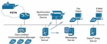 verizon fios home wiring diagram images cyber cafe software inter cafe software on wiring a fax machine