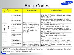 Samsung Refrigerator Comparison Chart Samsung Refrigerator Codes Zanmedia Co