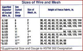 Fence Wire Gauge Chart Chain Link Fence Gauge Chart Bedowntowndaytona Com