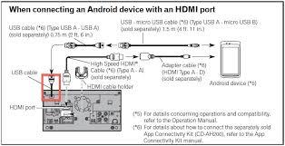 pioneer sph da120 wiring diagram elegant pictures 16 plus pioneer sph-da120 wiring diagram 16 plus pioneer sph da120 wiring diagram graph