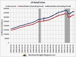 Retail Sales Associate Definition Retail Wikipedia