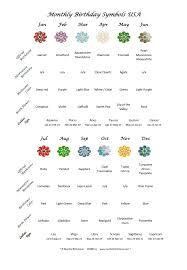 Birth Flower Chart Birthday Signs Birthday Symbols