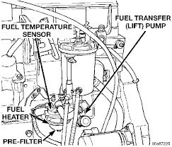 ford 7 3 diesel engine diagram further 3 3 liter dodge engine ford 7 3 diesel engine diagram further 3 3 liter dodge engine diagram 97 dodge caravan
