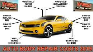 Vehicle Repair Cost Comparison Chart Auto Body Repair Costs 2019 Guide Impact Auto Body