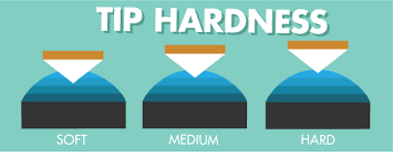 Tip Hardness Chart Choosing A Pool Cue Tip Pool Cues And Billiards Supplies