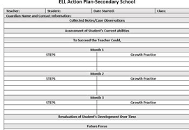 Ell Eld Action Plan Observation Charts Templates On Canada