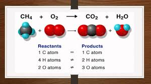 chemical reactions and their types maharashtra state board 8th class general science you