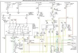 wiring diagram 1998 jeep grand cherokee the wiring diagram 1998 jeep cherokee trailer wiring diagram wiring diagram and hernes wiring diagram