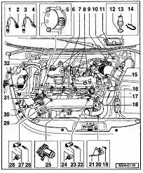 volkswagen jetta engine diagram 2001 jetta 2 0 engine diagram 2001 image wiring 2001 vw beetle engine diagram 2001 auto