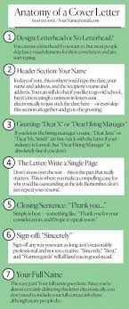 How To Write A Cover Letter That Will Get You A Job The