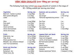 76 Ageless Low Oxalate Diet Chart