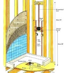 how to build a shower base on concrete floor build a shower lovely shower wall construction