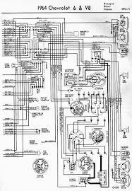 impala wiring diagram wiring diagram schematics wiring diagrams 2007 chevy impala nilza net
