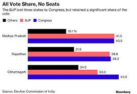 Congress Seating Chart State Of The Union 2019 Elections Modis Bjp Bets On New Conquests In 2019