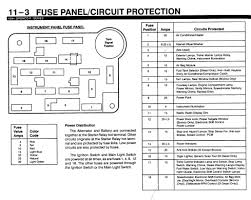 93 ford ranger fuse panel diagram wiring diagram and schematic 1994 ford f350 fuse box diagram at 93 Ford F 350 Fuse Box Diagram