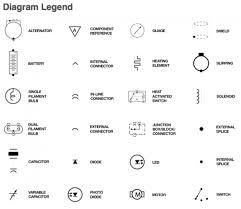 automotive wiring diagram symbols electrical symbols for drawings at Electrical Wiring Schematic Symbols