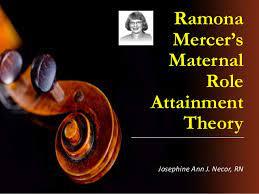 Ramona Mercer's Maternal Role Attainment Theory