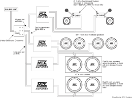 system diagram examples mtx audio serious about sound® quad amp spl system click for larger image