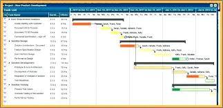Pro Forma Spreadsheet Pro Forma Cash Flow Template Excel