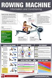 Rowing Machine Pace Chart Rowing Machine Poster Chart How To Use A Rower How To Use