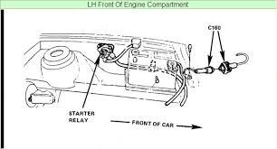 ford starter solenoid wiring diagram wiring diagram 1984 ford f150 starter solenoid wiring diagram ford starter solenoid wiring diagram