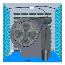 """how does an evaporative cooler swamp cooler work evaporative cooler """"how it works"""" animation"""