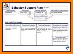 behavior support plan template. 15 behavior support plan template weddingsinger on the road