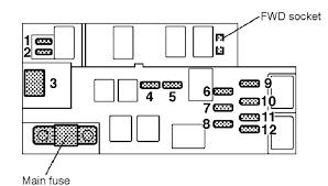 2001 subaru outback fuse box diagram diy wiring diagrams \u2022 2008 Subaru Outback Fuse Diagram subaru outback 2001 2002 fuse box diagram auto genius rh autogenius info 2013 subaru outback fuse