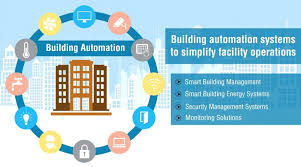 office automated system. features of office automation system pdf notes prev definition automated