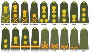 Indian Army Rank Structure Chart What Is The Ranking Hierarchy In The Indian Army Quora