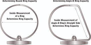 Three Ring Binder Size Chart 3 Ring Binders Ring Size Sheet Capacity