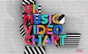 Uk Music Video Chart 4music The New Uk Music Video Chart Is Coming