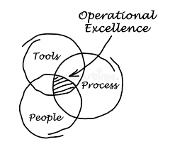 Employee Excellence Stock Illustrations 1 020 Employee