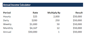 Taxable Income Chart 2015 Annual Income Learn How To Calculate Total Annual Income
