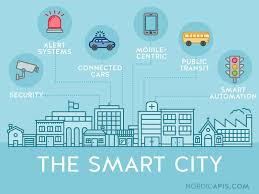 an essay on smart city for kids school students and children  smart city